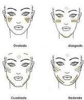 Resultado de imagen de tipos de brochas de maquillaje y para que sirven