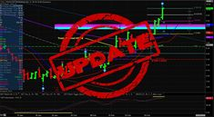 Stocks Trading Idea On Swn Nyse  Markets Analysis  Forex Trading