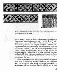 Ancient clothing in Latvia 7.-17 century.+Lat | Pēteris Kvetkovskis - Academia.edu Abb. 24 Rekonstruktion von Brettchenzierbändern der Schultertücher (Stameriena, 12. Jhd): 1 - an der Längsseite; 2 - an der Schmalseite