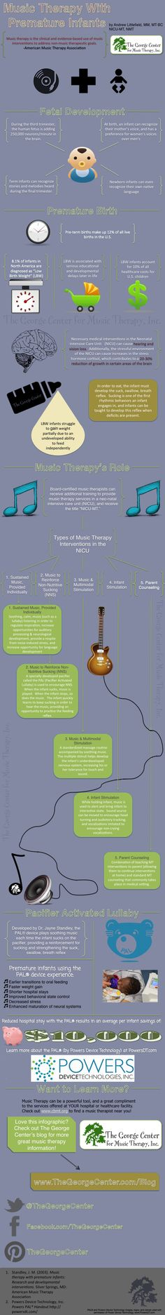 Infographic illustrating the value and use of music therapy in the NICU with premature infants - a valuable and powerful tool for these young patients.