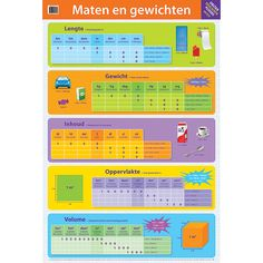 Maten en gewichten School Items, School Hacks, Summer School, Pre School, Math Poster, School Posters, Speech Language Therapy, Classroom Activities, Kids Education