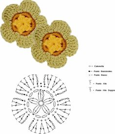 Crochet Flower - Chart..** Trying to have the patience to lean charts soooo I think I will start with this one!! :-)..**
