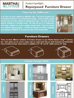 Image detail for -Repurposed: Furniture Drawers