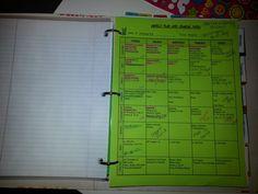 This Sweet Life of Mine: {Homeschool} Planning