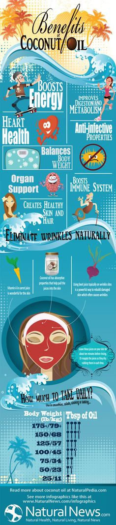 Benefits of Coconut Oil – Infographic