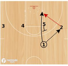 Basketball Play - Terp Utah #basketballtraining