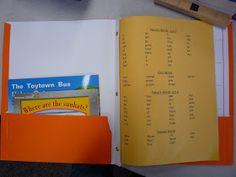Mrs. Kelly's Kindergarten: Organization Week- Day #6 : Language Arts Block