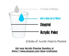 How to Mix Your Paints for Acrylic Pour Painting! How to Mix Your Paints for Acrylic Pour Painting!,basteleien Acrylic Pour Paint Ratio Related Songs You Should Definitely Make Out ToThis is like my. Flow Painting, Acrylic Painting Techniques, Pour Painting, Diy Painting, Knife Painting, Painting Recipe, Beginner Painting, Painting Tutorials, Acrylic Pouring Techniques