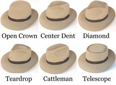 Hats  Crown Shapes Types Of Mens Hats 394c4125ac3