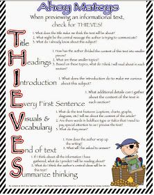 Mind Sparks: Thieves---Close Reading Strategy