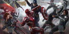 Nova arte conceitual deslumbrante de Capitão América 3: heróis lutando entre si - Minha Série