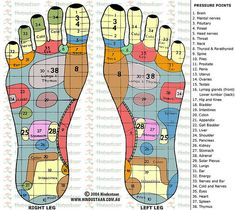 REFLEXOLOGY PRESSURE POINTS OF THE FEET. by gembling2001, via Flickr
