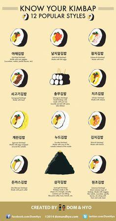 Know your Kimbap: 12 Popular Varieties