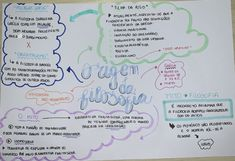 #origem #filosofia #resumo