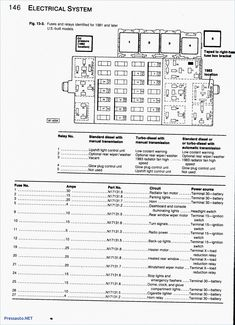 Forest River Rockwood Ultra lite travel trailer floorplans