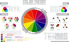 Color Theory, yo...