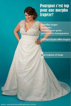Navabi dit oui des robes de mari e pour les femmes rondes mariage mode de - Relooking femme forte ...