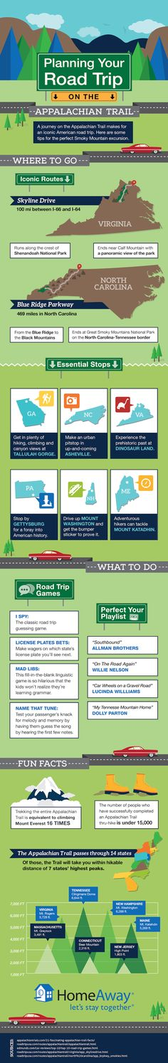 Road trips are an American institution - pile your friends and family into the car with a map and a playlist and set out on an adventure. A tour of the Smoky Mountains, on the iconic Appalachian Trail, provides sublime scenery and plenty of opportunities for hiking.