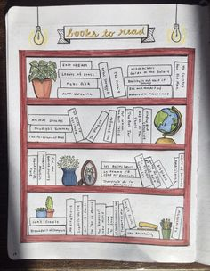 Best Bullet Journal to Simplify Your Goals Bullet Journal Planner, Bullet Journal Tracker, Bullet Journal Notebook, Bullet Journal School, Bullet Journal Spread, Bullet Journal Ideas Pages, Bullet Journal Inspiration, Bullet Journal Reading Log, Bullet Journal Bookshelf