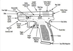 Springfield xd diagram gun diagrams and parts pinterest know your springfield xd pistol miss mine sciox Choice Image