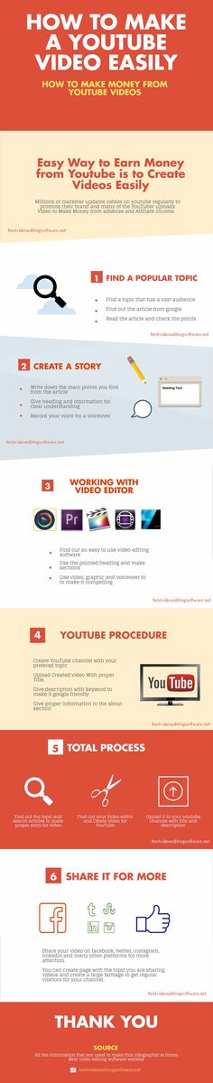 How To Make Infographic Video Ways To Earn Money, How To Make Money, How To Become, Online Blog, Online Jobs, Infographic Video, Infographics, Free Video Editing Software, What Is Emotional Intelligence