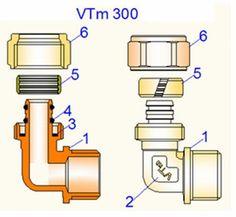 VALTEC | Соединители для металлополимерных труб VALTEC VTm
