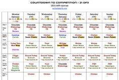 21 Day Fix Extreme meal plan for a week including Countdown to Competition. Challenging, but worth it!
