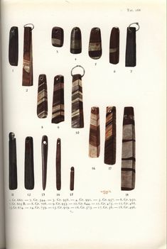 Holger Arbman - Birka I. Page showing banded decorative whetstones found in various Birka graves. Norwegian Vikings, Nordic Vikings, Norse People, Viking Reenactment, Viking Life, Ancient Vikings, Iron Age, Viking Jewelry, Anglo Saxon