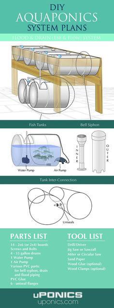 Really nice set of aquaponics plans!