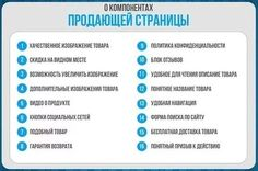 Элементы продающего сайта - 16 главных компонентов.