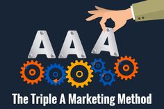 The Triple A Marketing Method will make marketing more fun and effective for your business since you'll be playing to your strengths.