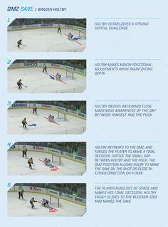 Hockey For DummiesI Think I Need This  Ja Ja Ja