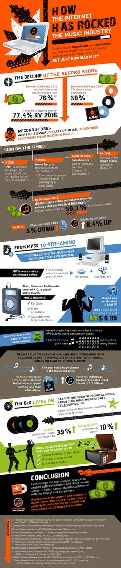 How the Internet has rocked the music industry #Infographic #internet #music