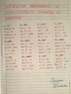 Le doppie Italian Words, Sheet Music, School, 3, Euro, Family Room, Blog, Studio, Frases