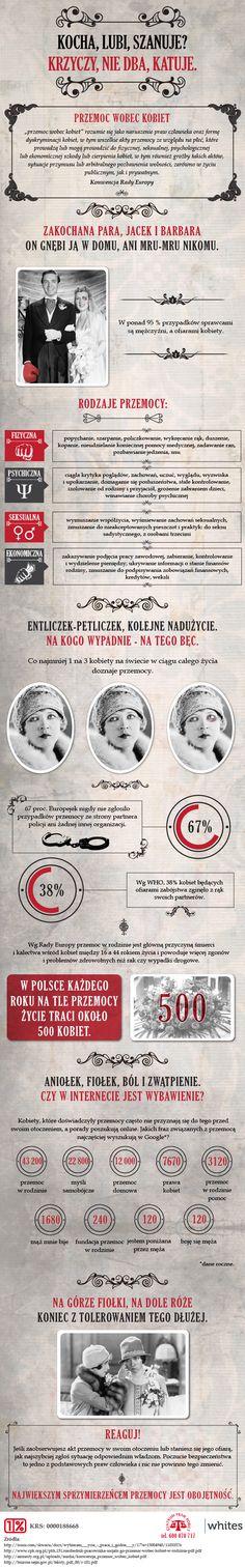 Przemoc domowa. Infografika o przemocy wobec kobiet na 8 marca- Dzień Kobiet