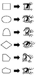 Chart of how to draw different types of manga character eyes, based on a specific shape.