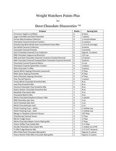 weight watchers points plus list of foods - Search
