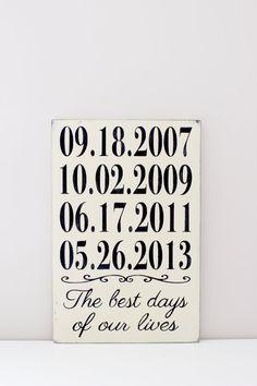 Date importante signe signe Date personnalisée Date par InMind4U