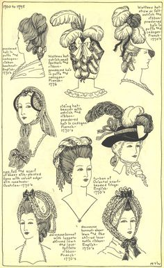 Women's Evolution Of Hats, ca. 1770's