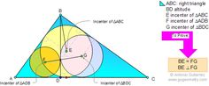 Geometry Problem 25: Right Triangle, Altitude, Incenters, Perpendicular, Congruence Level: High School, College
