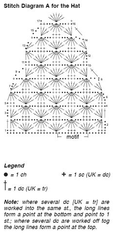 crochet diagram | ... mm [size D/3-E/4] Milward crochet hook, or size to obtain gauge