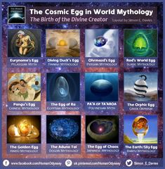 The #Cosmic #Egg is one of the most prominent icons in #world #mythology. It can be found in #Egyptian, #Babylonian, #Polynesian and many other #creation #stories. In almost all cases, this #embryonic motif emerges out of darkness, floating upon the waters of chaos. Within this egg typically resides a divine being who literally creates himself from nothing (AKA The #ex #nihilo). This #creator then goes on to form the material #universe. Click to read the full article.