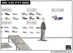 One Size Fits None, a marketing cartoon by Tom Fishburne Inbound Marketing, Digital Marketing, Working Mom Humor, Agile Software Development, Product Development, Brand Innovation, Business Cartoons, Medical Humor, Giving Up