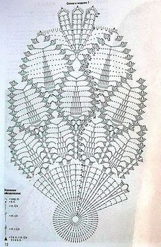 Round Pineapple Tablecloth 7592 pattern by The Spool Cotton CompanyKira scheme crochet: Scheme crochet no.How to Crochet BobblesBest 12 pattern only, no info about diameter – Page 389842911492295806 – SkillOfKing.Photo from album Crochet Table Topper, Crochet Tablecloth Pattern, Crochet Doily Diagram, Crochet Chart, Thread Crochet, Crochet Motif, Crochet Stitches, Crochet Mandala, Crochet Flower Patterns