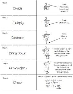 Best Long Division Images  Teaching Long Division Long Division  Long Division  Step By Step  Teacherspayteacherscom Teaching Division  Math Division