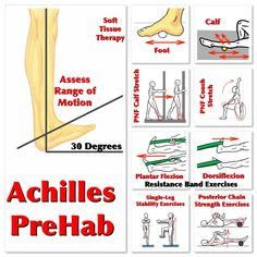 take care of your Achilles Tendon