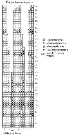 Periodic Table, Diagram, Knitting, Women's Fashion, Tricot, Periodic Table Chart, Fashion Women, Periotic Table, Breien
