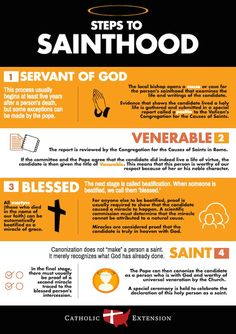 What are the steps to sainthood? This handy infographic explains how a person…