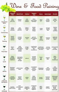 Wine-Food-Pairing-Chart. Every bride has to know this :)