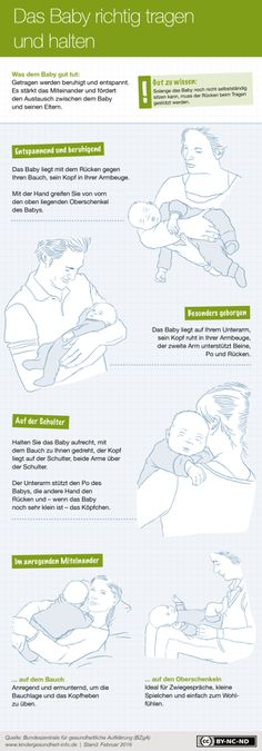 Das Baby richtig tragen und halten, Carry and hold the baby properly, Rustic Nursery, Nursery Neutral, Baby Showers Juegos, Baby Lernen, Baby Registry Checklist, Baby Co, Baby Care Tips, Co Parenting, Lifestyle Newborn